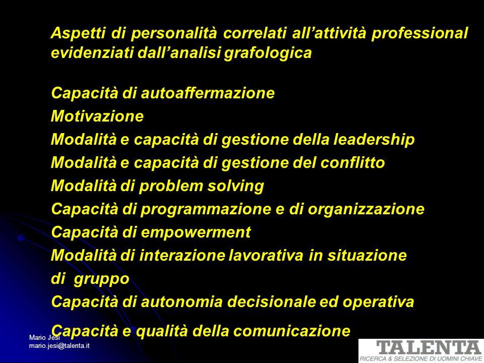 Mario Jesi mario.jesi@talenta.it Aspetti di personalità correlati allattività professional evidenziati dallanalisi grafologica Capacità di autoafferma