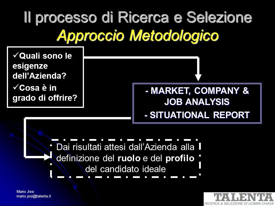 Mario Jesi mario.jesi@talenta.it Il processo di Ricerca e Selezione Approccio Metodologico Quali sono le esigenze dellAzienda? Cosa è in grado di offr