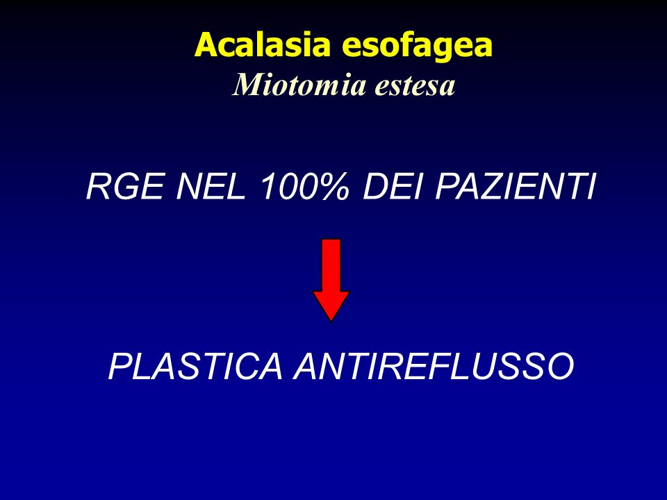 Acalasia esofagea Miotomia estesa RGE NEL 100% DEI PAZIENTI PLASTICA ANTIREFLUSSO