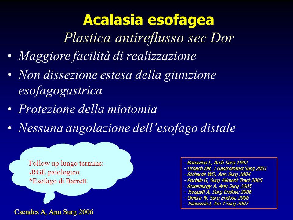 Acalasia esofagea Plastica antireflusso sec Dor Maggiore facilità di realizzazione Non dissezione estesa della giunzione esofagogastrica Protezione de