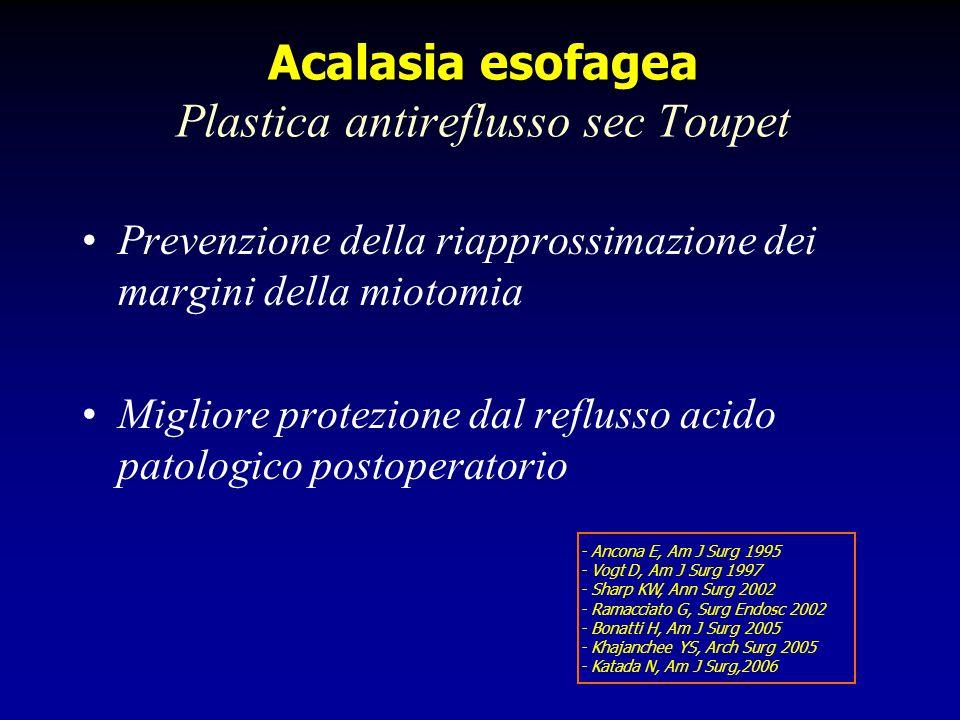 Acalasia esofagea Plastica antireflusso sec Toupet Prevenzione della riapprossimazione dei margini della miotomia Migliore protezione dal reflusso aci