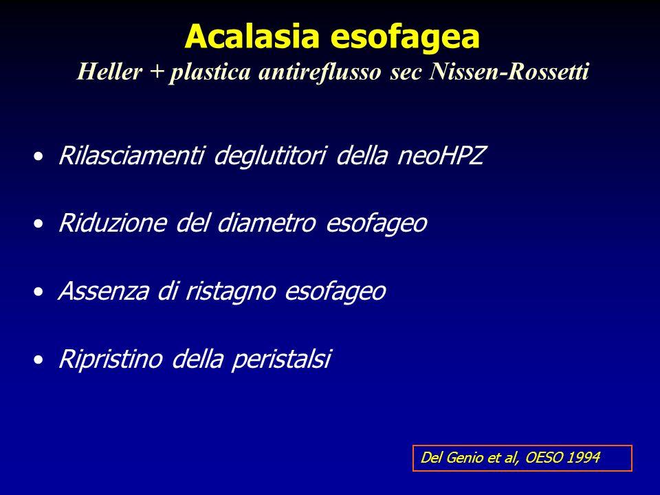 Acalasia esofagea Heller + plastica antireflusso sec Nissen-Rossetti Rilasciamenti deglutitori della neoHPZ Riduzione del diametro esofageo Assenza di