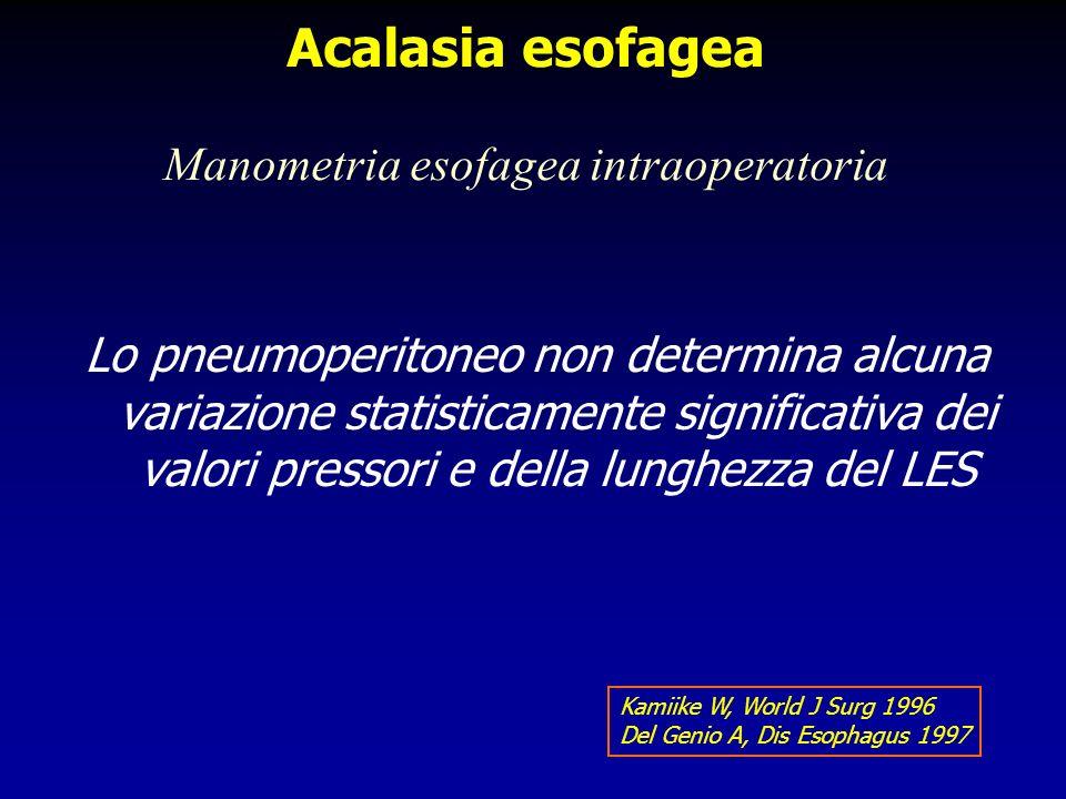 Acalasia esofagea Manometria esofagea intraoperatoria Lo pneumoperitoneo non determina alcuna variazione statisticamente significativa dei valori pres