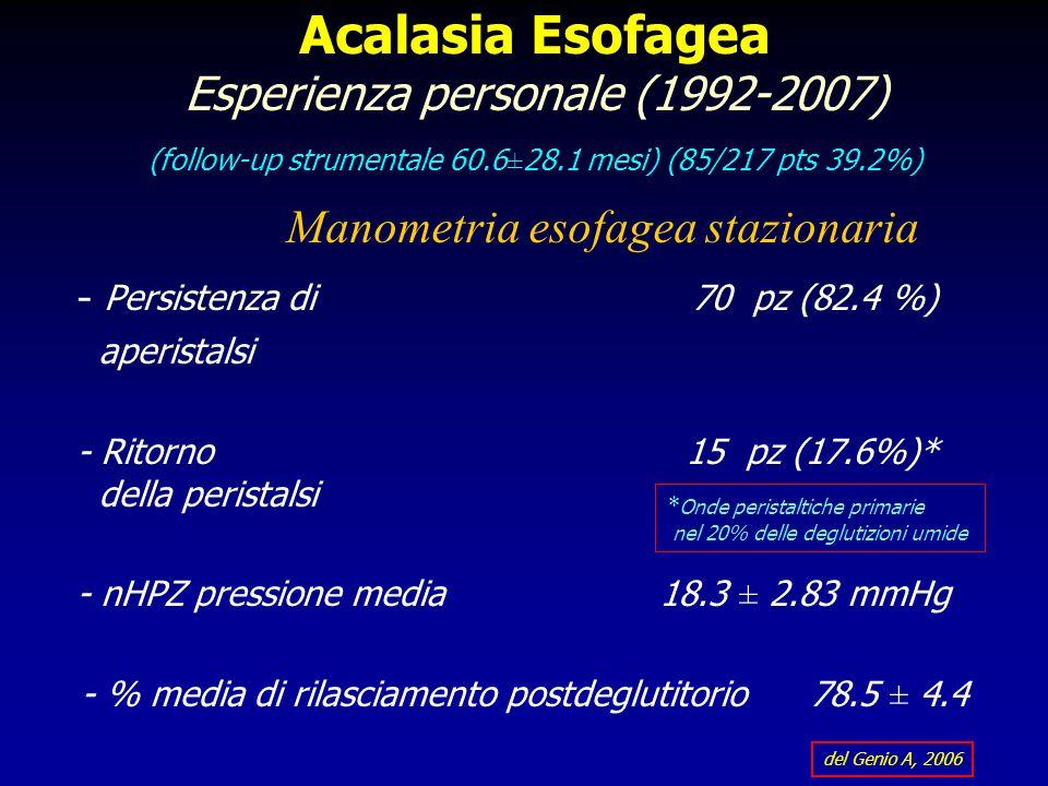 Manometria esofagea stazionaria - Persistenza di 70 pz (82.4 %) aperistalsi - Ritorno 15 pz (17.6%)* della peristalsi - nHPZ pressione media 18.3 ± 2.