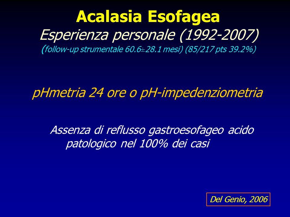 Assenza di reflusso gastroesofageo acido patologico nel 100% dei casi Acalasia Esofagea Esperienza personale (1992-2007) ( follow-up strumentale 60.6±