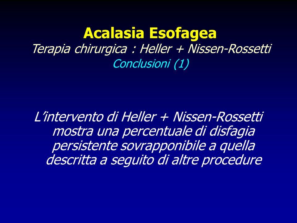 Lintervento di Heller + Nissen-Rossetti mostra una percentuale di disfagia persistente sovrapponibile a quella descritta a seguito di altre procedure