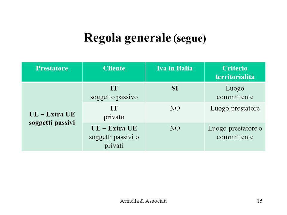Regola generale (segue) PrestatoreClienteIva in ItaliaCriterio territorialità UE – Extra UE soggetti passivi IT soggetto passivo SILuogo committente I