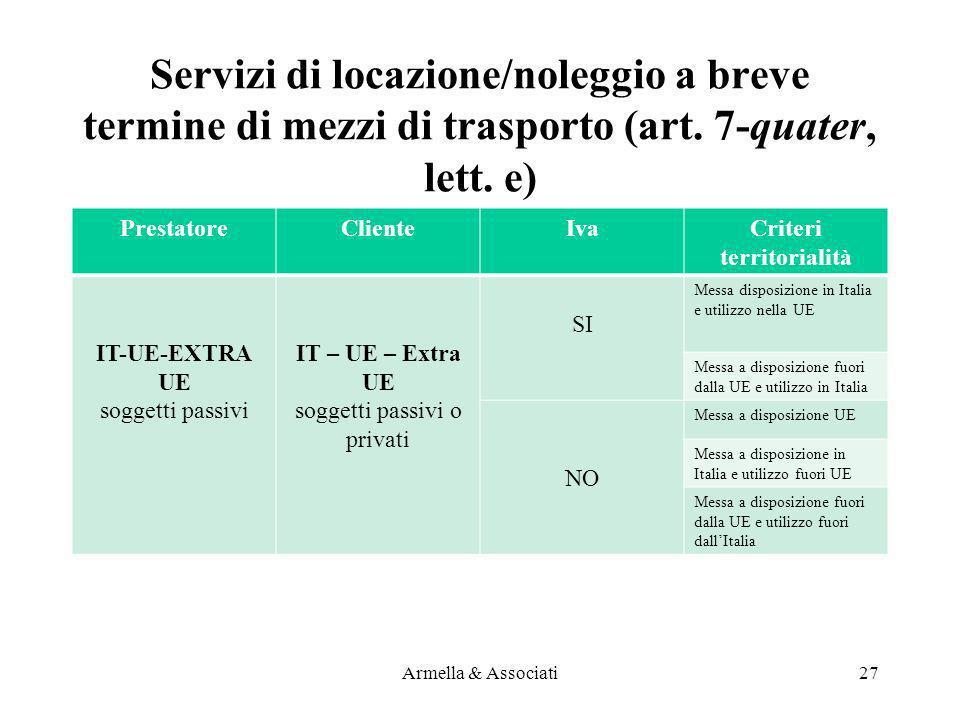 Servizi di locazione/noleggio a breve termine di mezzi di trasporto (art. 7-quater, lett. e) PrestatoreClienteIvaCriteri territorialità IT-UE-EXTRA UE