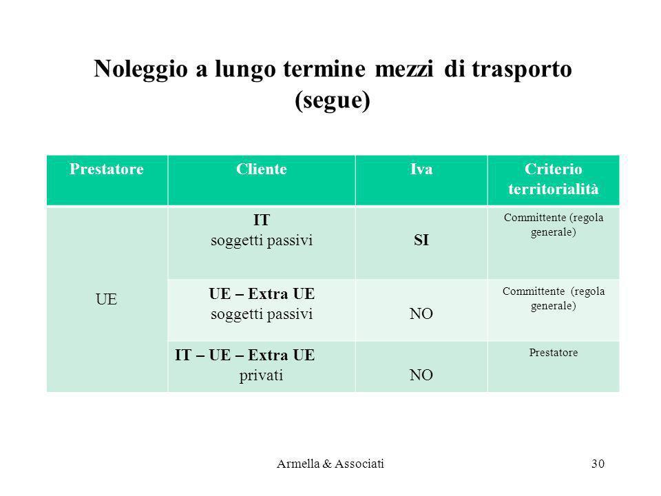 Noleggio a lungo termine mezzi di trasporto (segue) PrestatoreClienteIvaCriterio territorialità UE IT soggetti passiviSI Committente (regola generale)
