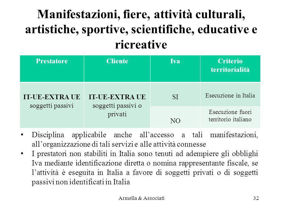 Manifestazioni, fiere, attività culturali, artistiche, sportive, scientifiche, educative e ricreative PrestatoreClienteIvaCriterio territorialità IT-U