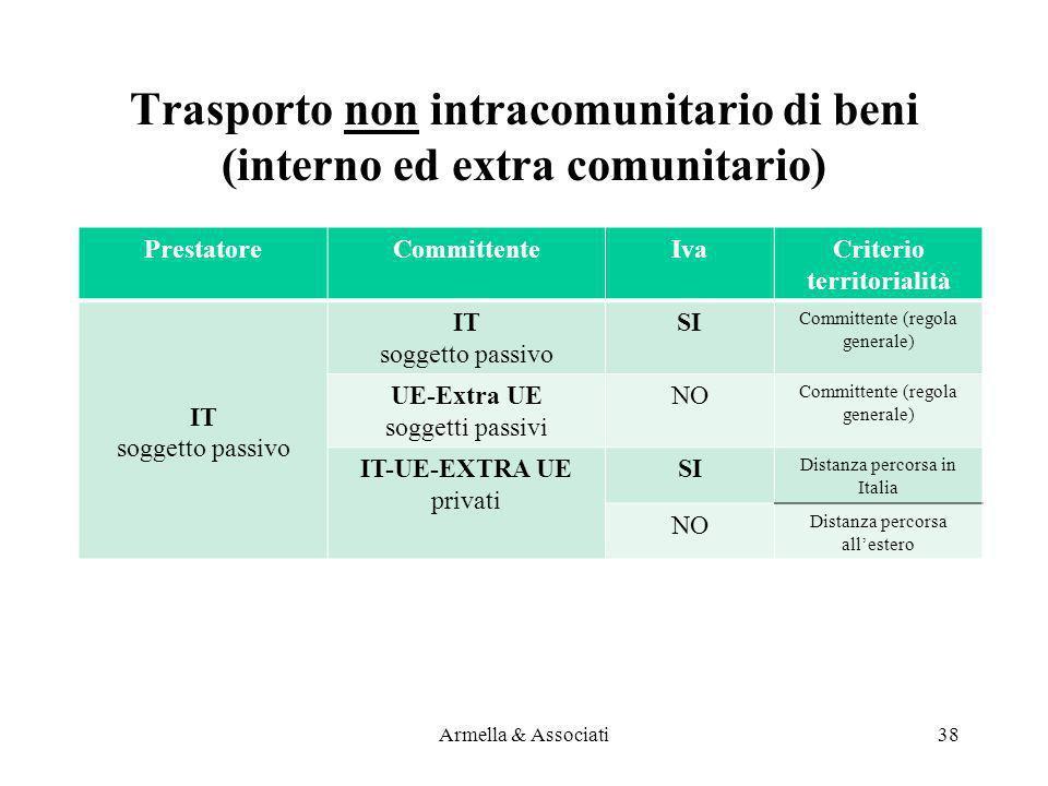 Trasporto non intracomunitario di beni (interno ed extra comunitario) PrestatoreCommittenteIvaCriterio territorialità IT soggetto passivo IT soggetto