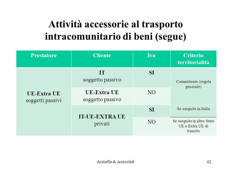 PrestatoreClienteIvaCriterio territorialità UE-Extra UE soggetti passivi IT soggetto passivo SI Committente (regola generale) UE-Extra UE soggetto pas