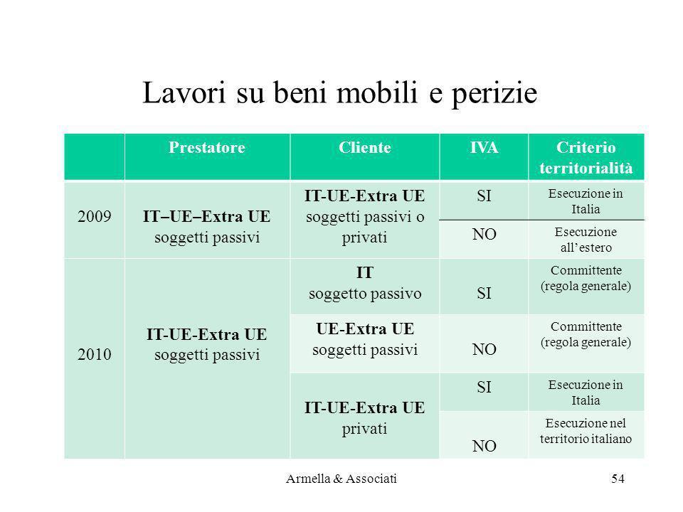 Lavori su beni mobili e perizie PrestatoreClienteIVACriterio territorialità 2009IT–UE–Extra UE soggetti passivi IT-UE-Extra UE soggetti passivi o priv