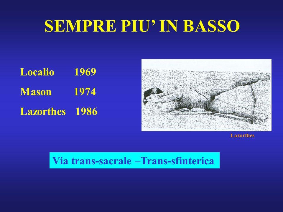 Localio 1969 Mason 1974 Lazorthes 1986 Via trans-sacrale –Trans-sfinterica SEMPRE PIU IN BASSO Lazorthes