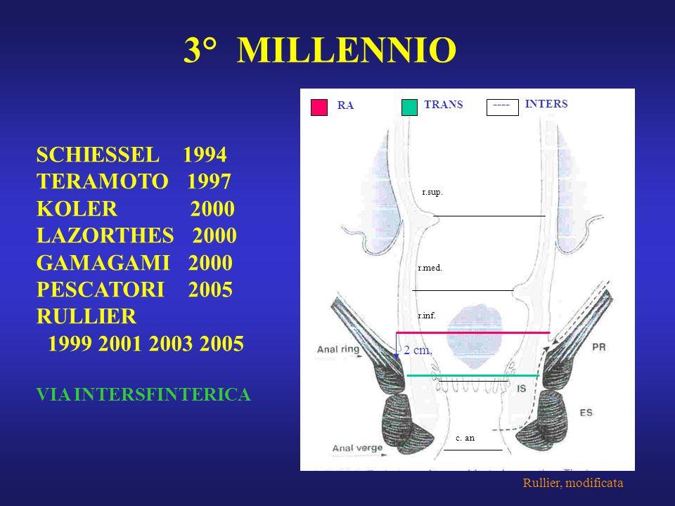 3° MILLENNIO SCHIESSEL 1994 TERAMOTO 1997 KOLER 2000 LAZORTHES 2000 GAMAGAMI 2000 PESCATORI 2005 RULLIER 1999 2001 2003 2005 VIA INTERSFINTERICA 2 cm.