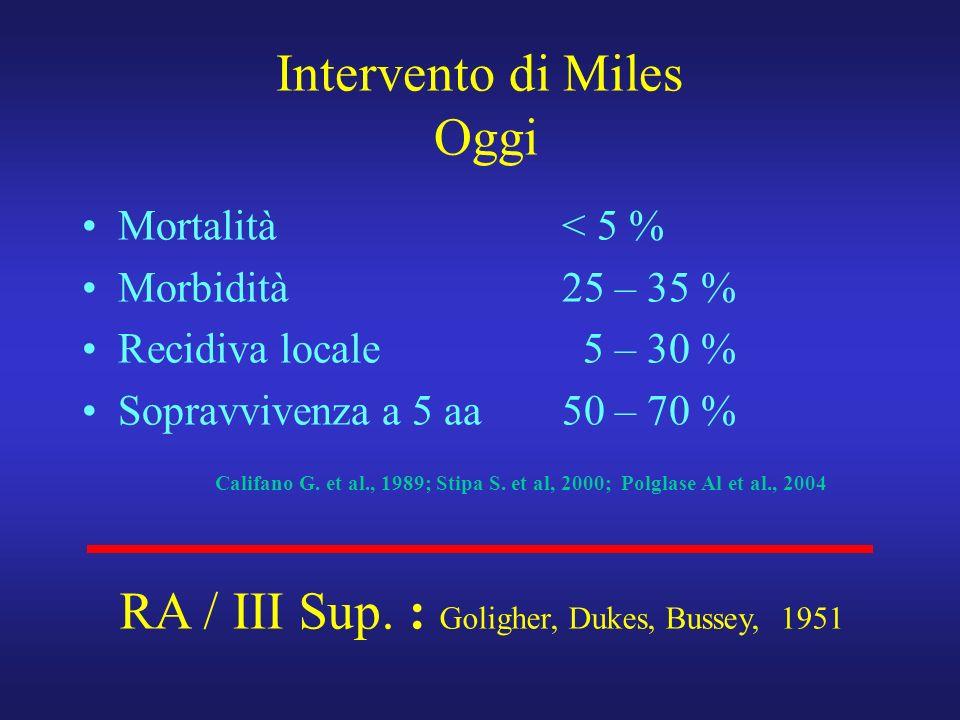 Intervento di Miles Oggi Mortalità< 5 % Morbidità25 – 35 % Recidiva locale 5 – 30 % Sopravvivenza a 5 aa50 – 70 % Califano G. et al., 1989; Stipa S. e