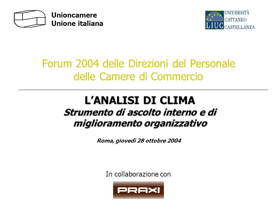 Forum 2004 delle Direzioni del Personale delle Camere di Commercio LANALISI DI CLIMA Strumento di ascolto interno e di miglioramento organizzativo Uni