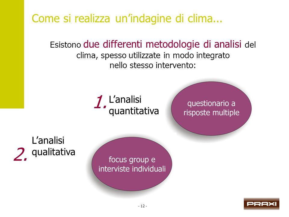 - 12 - Esistono due differenti metodologie di analisi del clima, spesso utilizzate in modo integrato nello stesso intervento: Come si realizza unindag