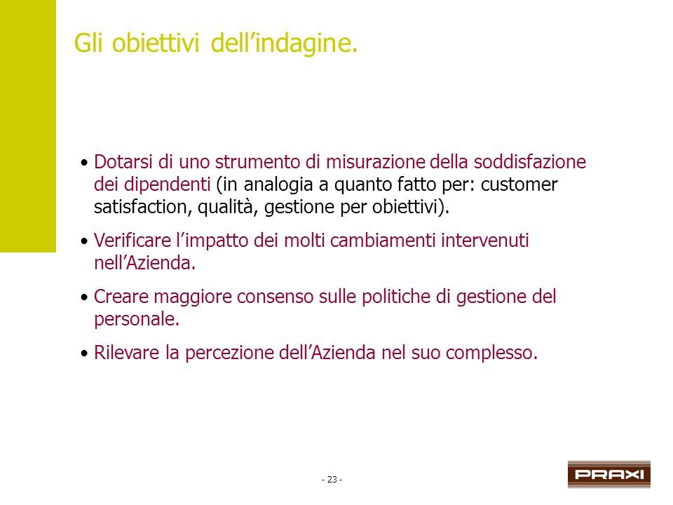 - 23 - Gli obiettivi dellindagine. Dotarsi di uno strumento di misurazione della soddisfazione dei dipendenti (in analogia a quanto fatto per: custome
