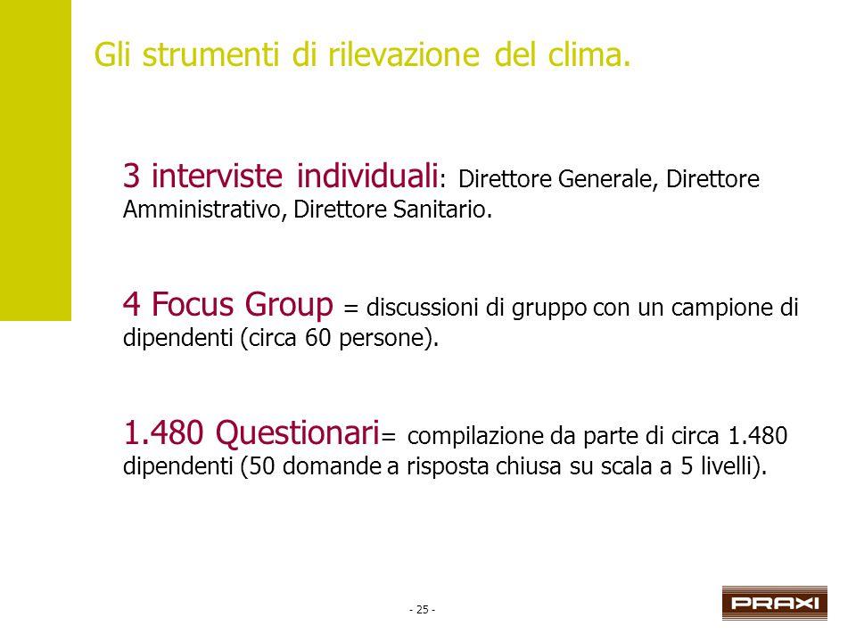 - 25 - Gli strumenti di rilevazione del clima. 3 interviste individuali : Direttore Generale, Direttore Amministrativo, Direttore Sanitario. 4 Focus G