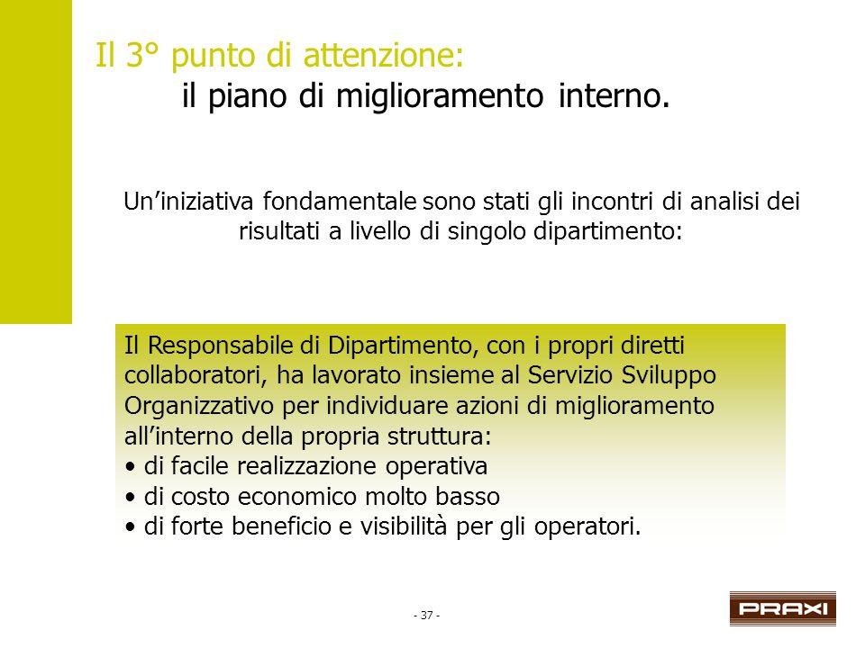 - 37 - Il 3° punto di attenzione: il piano di miglioramento interno. Uniniziativa fondamentale sono stati gli incontri di analisi dei risultati a live