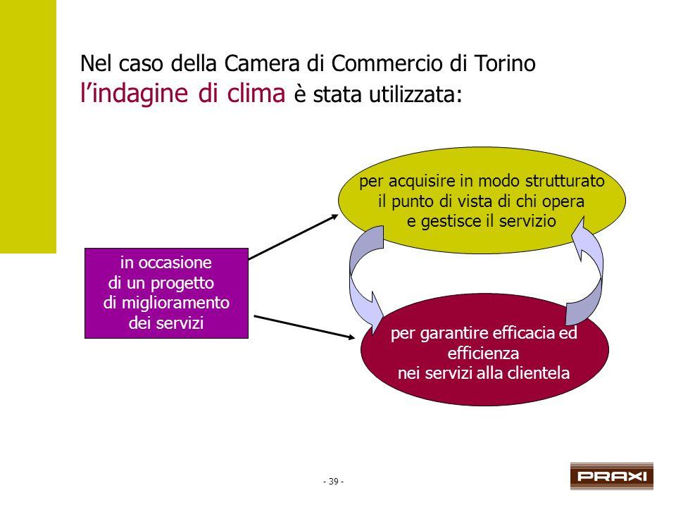 - 39 - per acquisire in modo strutturato il punto di vista di chi opera e gestisce il servizio Nel caso della Camera di Commercio di Torino lindagine