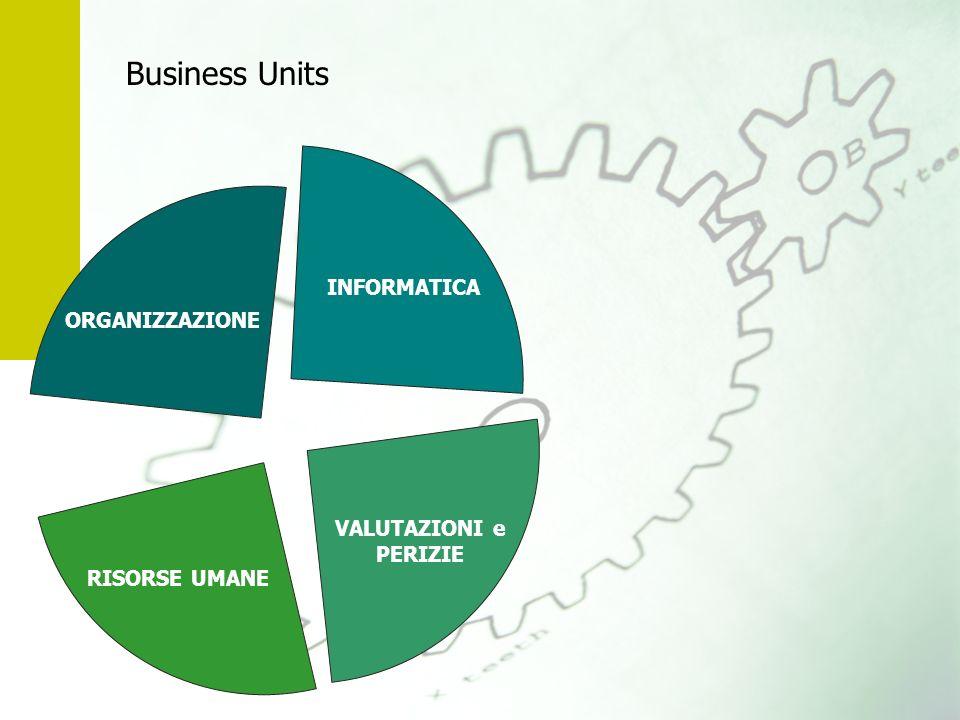 - 4 - Business Units ORGANIZZAZIONE INFORMATICA VALUTAZIONI e PERIZIE RISORSE UMANE