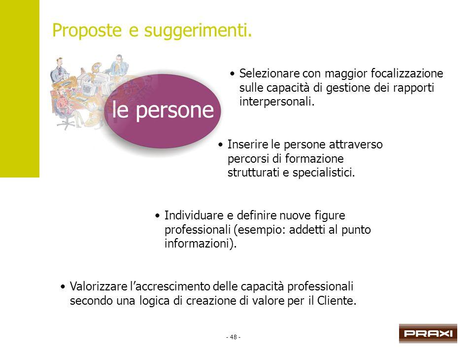 - 48 - Proposte e suggerimenti. Selezionare con maggior focalizzazione sulle capacità di gestione dei rapporti interpersonali. Inserire le persone att