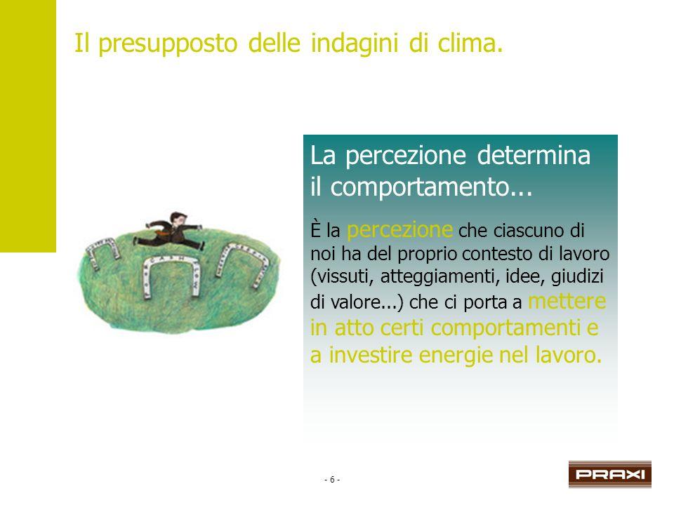 - 6 - Il presupposto delle indagini di clima. La percezione determina il comportamento... È la percezione che ciascuno di noi ha del proprio contesto