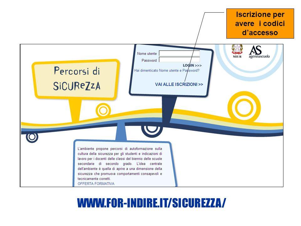 Iscrizione per avere i codici daccesso WWW.FOR-INDIRE.IT/SICUREZZA/