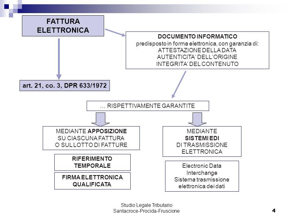 4 Studio Legale Tributario Santacroce-Procida-Fruscione 4 FATTURA ELETTRONICA DOCUMENTO INFORMATICO predisposto in forma elettronica, con garanzia di: ATTESTAZIONE DELLA DATA AUTENTICITA DELLORIGINE INTEGRITA DEL CONTENUTO art.