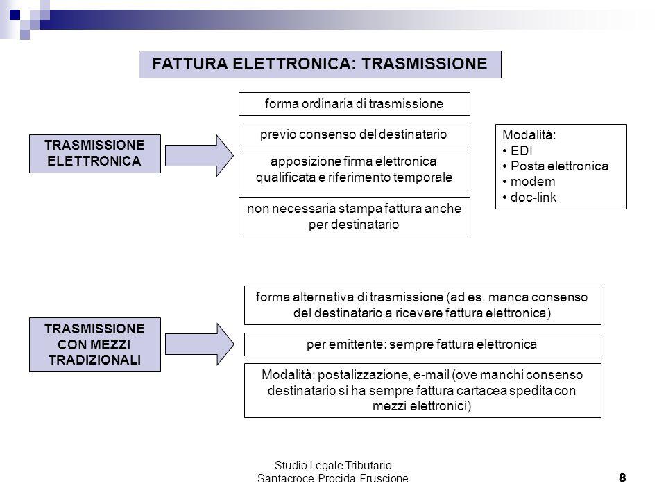 8 Studio Legale Tributario Santacroce-Procida-Fruscione 8 FATTURA ELETTRONICA: TRASMISSIONE TRASMISSIONE ELETTRONICA TRASMISSIONE CON MEZZI TRADIZIONALI previo consenso del destinatario Modalità: EDI Posta elettronica modem doc-link apposizione firma elettronica qualificata e riferimento temporale forma ordinaria di trasmissione per emittente: sempre fattura elettronica Modalità: postalizzazione, e-mail (ove manchi consenso destinatario si ha sempre fattura cartacea spedita con mezzi elettronici) forma alternativa di trasmissione (ad es.