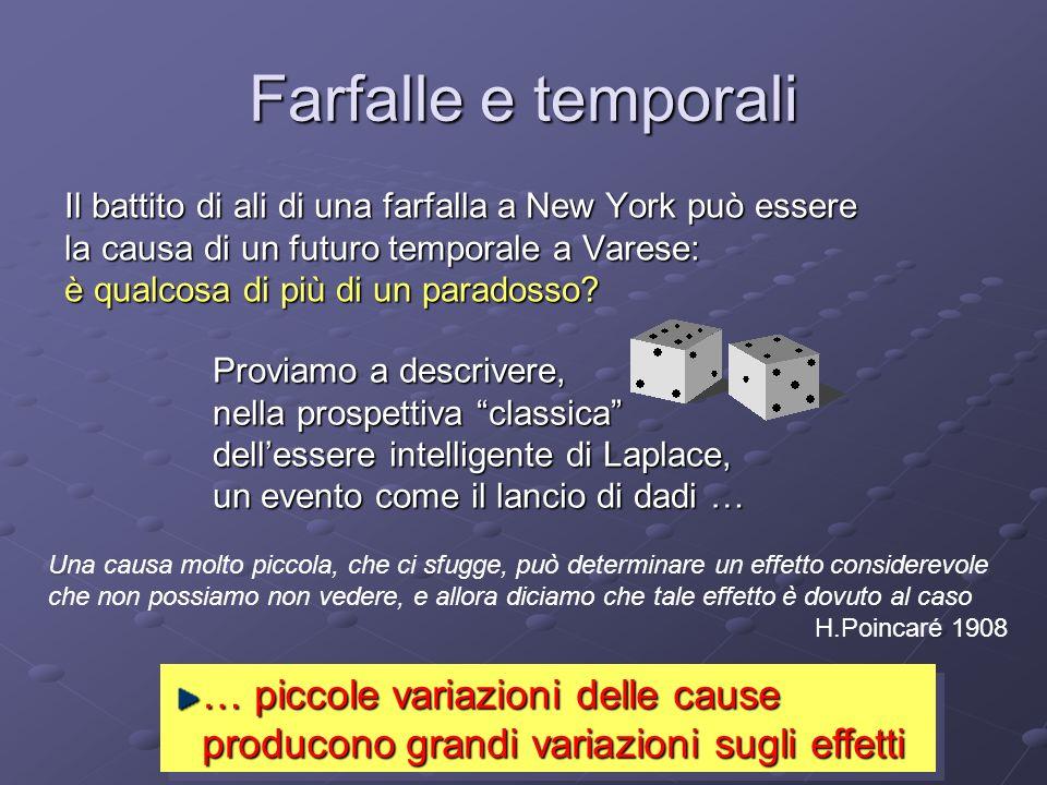 Farfalle e temporali Il battito di ali di una farfalla a New York può essere la causa di un futuro temporale a Varese: è qualcosa di più di un paradosso.