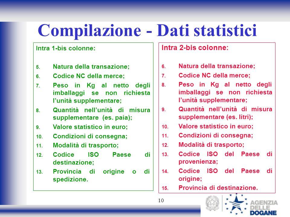 10 Compilazione - Dati statistici Intra 1-bis colonne: 5. Natura della transazione; 6. Codice NC della merce; 7. Peso in Kg al netto degli imballaggi