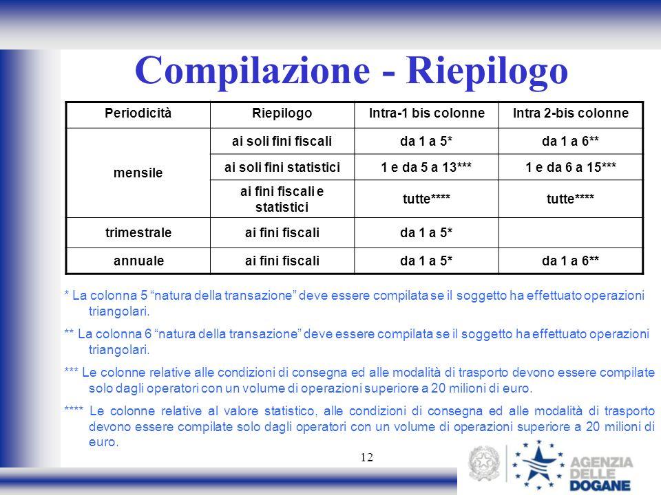 12 Compilazione - Riepilogo PeriodicitàRiepilogoIntra-1 bis colonneIntra 2-bis colonne mensile ai soli fini fiscalida 1 a 5*da 1 a 6** ai soli fini st