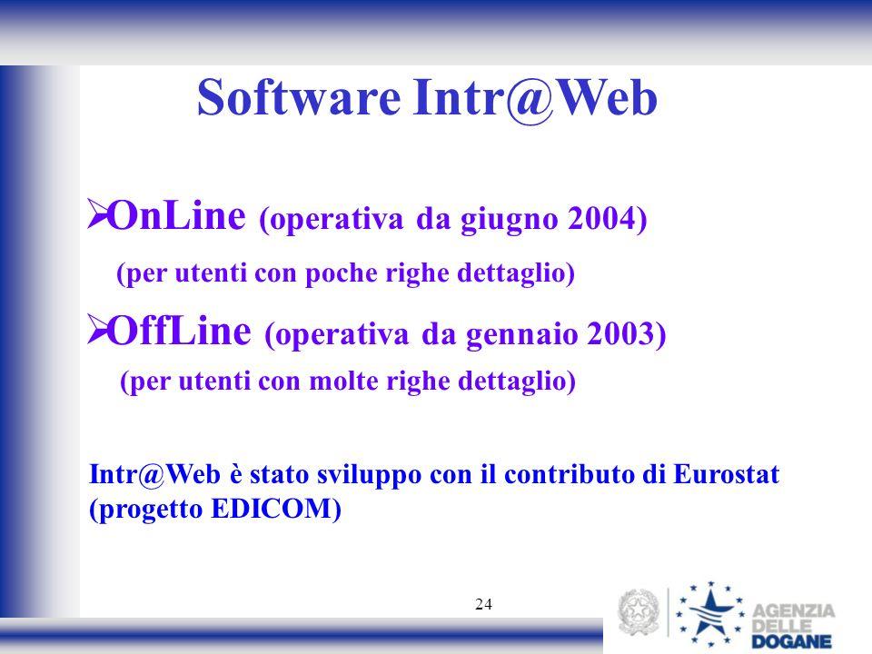 24 Software Intr@Web OnLine (operativa da giugno 2004) (per utenti con poche righe dettaglio) OffLine (operativa da gennaio 2003) (per utenti con molte righe dettaglio) Intr@Web è stato sviluppo con il contributo di Eurostat (progetto EDICOM)