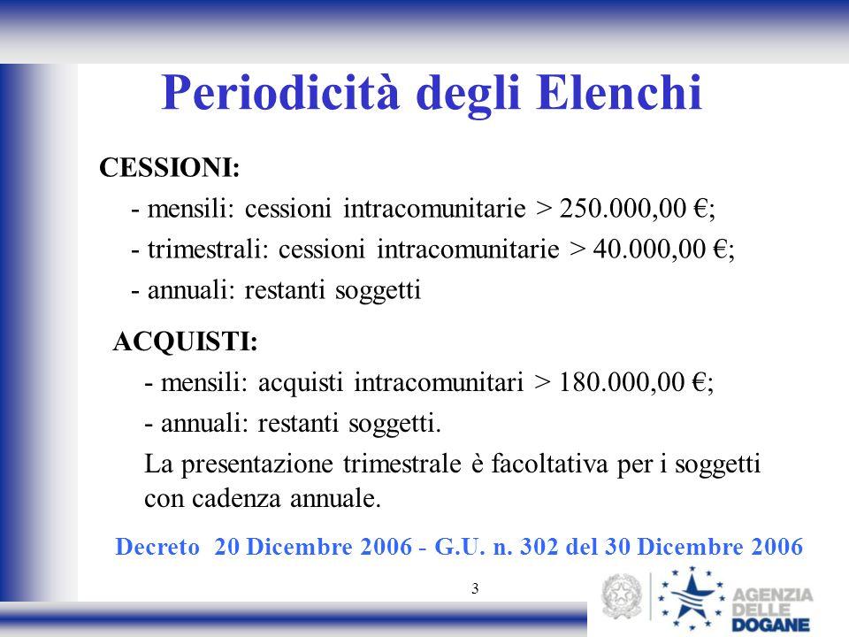 3 CESSIONI: - mensili: cessioni intracomunitarie > 250.000,00 ; - trimestrali: cessioni intracomunitarie > 40.000,00 ; - annuali: restanti soggetti AC