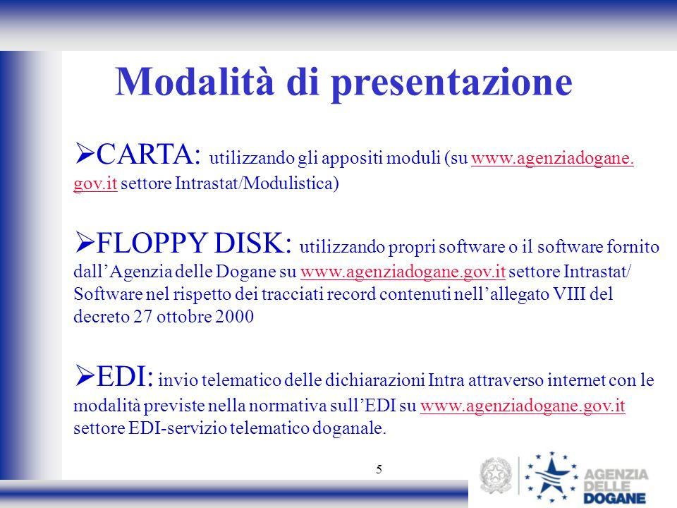 5 Modalità di presentazione CARTA: utilizzando gli appositi moduli (su www.agenziadogane. gov.it settore Intrastat/Modulistica)www.agenziadogane. gov.