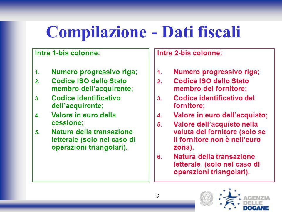 9 Compilazione - Dati fiscali Intra 1-bis colonne: 1. Numero progressivo riga; 2. Codice ISO dello Stato membro dellacquirente; 3. Codice identificati