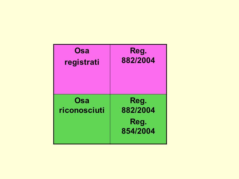 Obblighi operatori del settore alimentare OSA notifica garantisce rispetta predispone *registratiReg. 852 *riconosciutiReg. 852 + Reg. 853