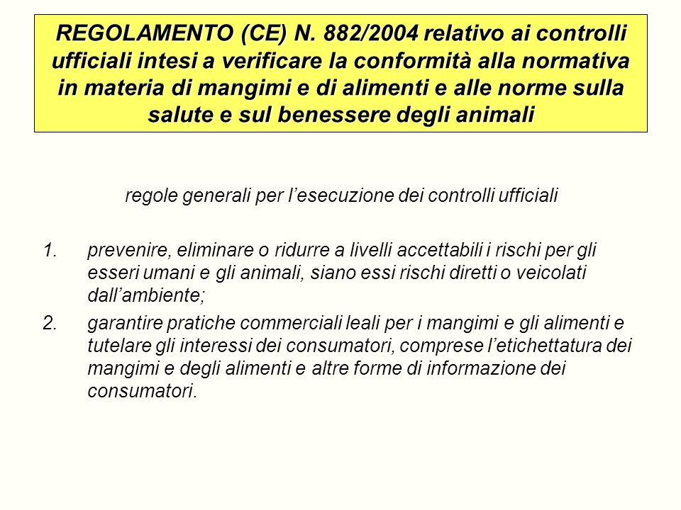 Osa registrati Reg. 882/2004 Osa riconosciuti Reg. 882/2004 Reg. 854/2004