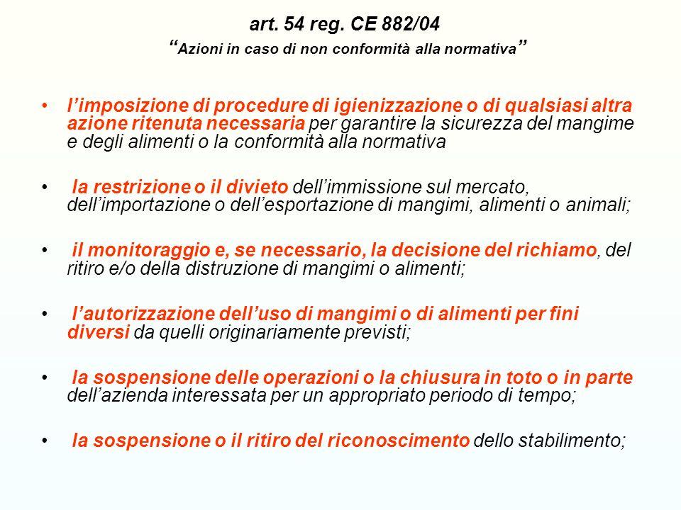 REGOLAMENTO (CE) N. 854/2004 che stabilisce norme specifiche per lorganizzazione di controlli ufficiali sui prodotti di origine animale destinati al c