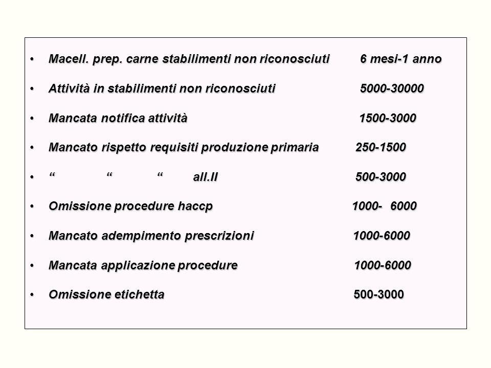 D.Lgs. 6 novembre 2007, n. 193 Attuazione della direttiva 2004/41/CE relativa ai controlli in materia di sicurezza alimentare e applicazione dei regol