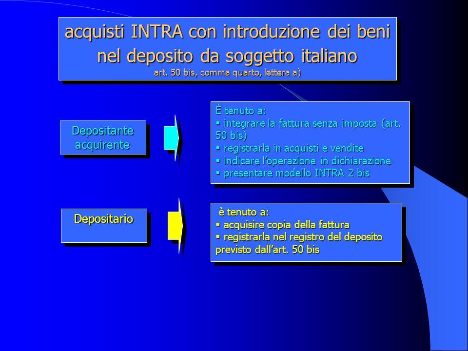 acquisti INTRA con introduzione dei beni nel deposito da soggetto italiano art. 50 bis, comma quarto, lettera a) Depositante acquirente Depositario De