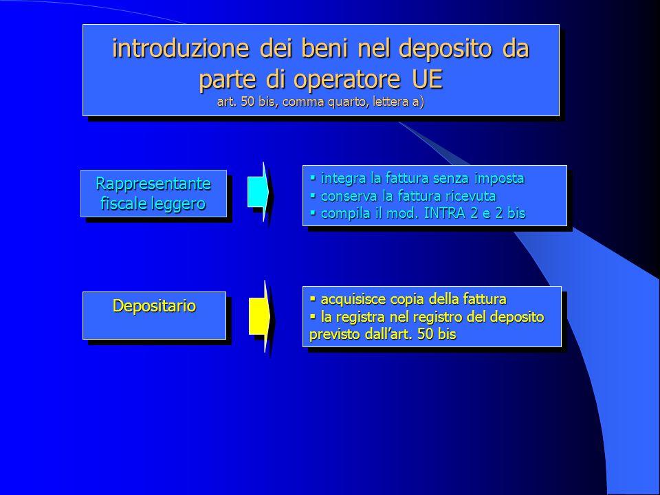 introduzione dei beni nel deposito da parte di operatore UE art. 50 bis, comma quarto, lettera a) Rappresentante fiscale leggero Depositario Depositar