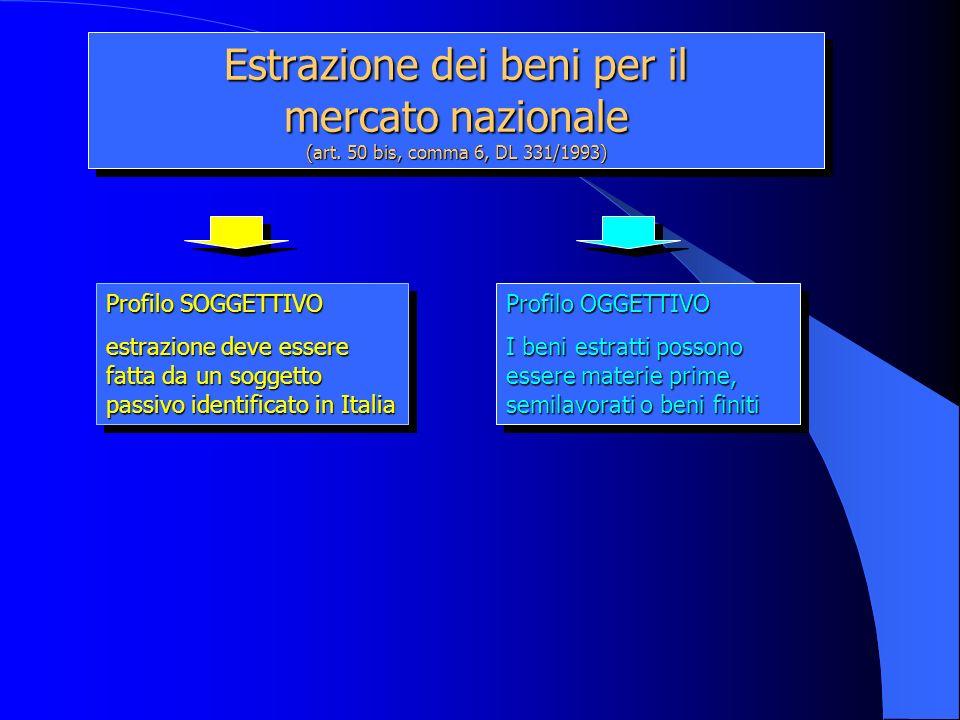 Estrazione dei beni per il mercato nazionale (art. 50 bis, comma 6, DL 331/1993) Profilo SOGGETTIVO estrazione deve essere fatta da un soggetto passiv