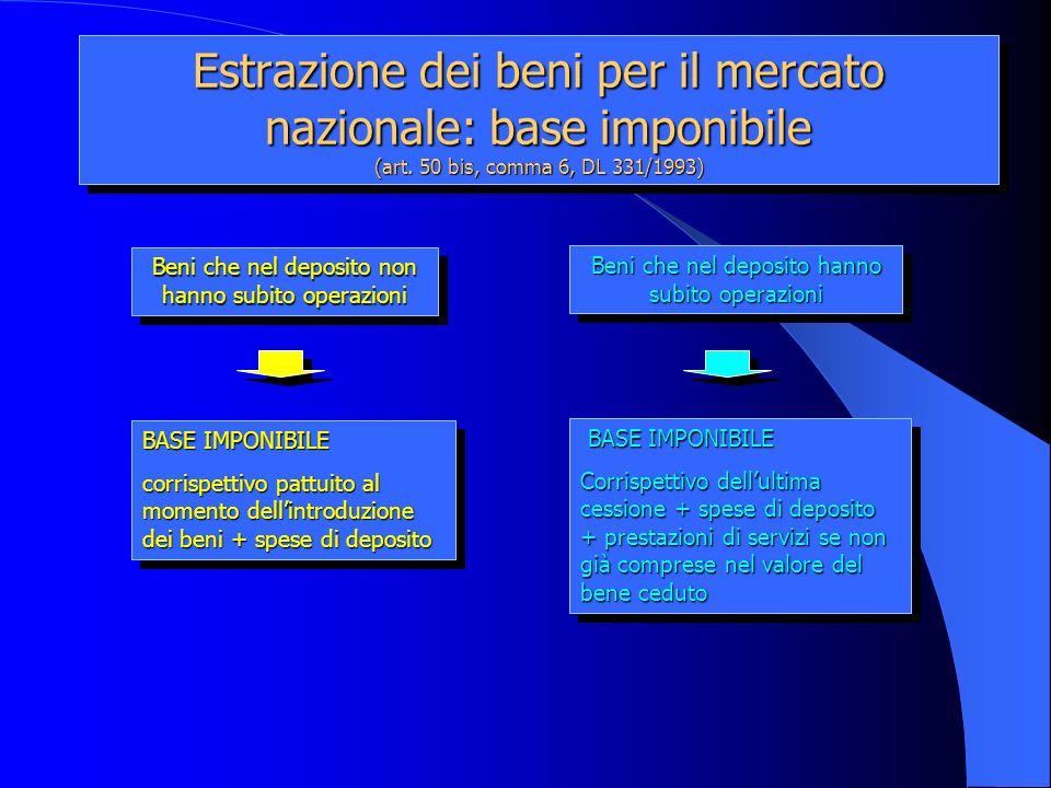 Estrazione dei beni per il mercato nazionale: base imponibile (art. 50 bis, comma 6, DL 331/1993) Beni che nel deposito non hanno subito operazioni Be