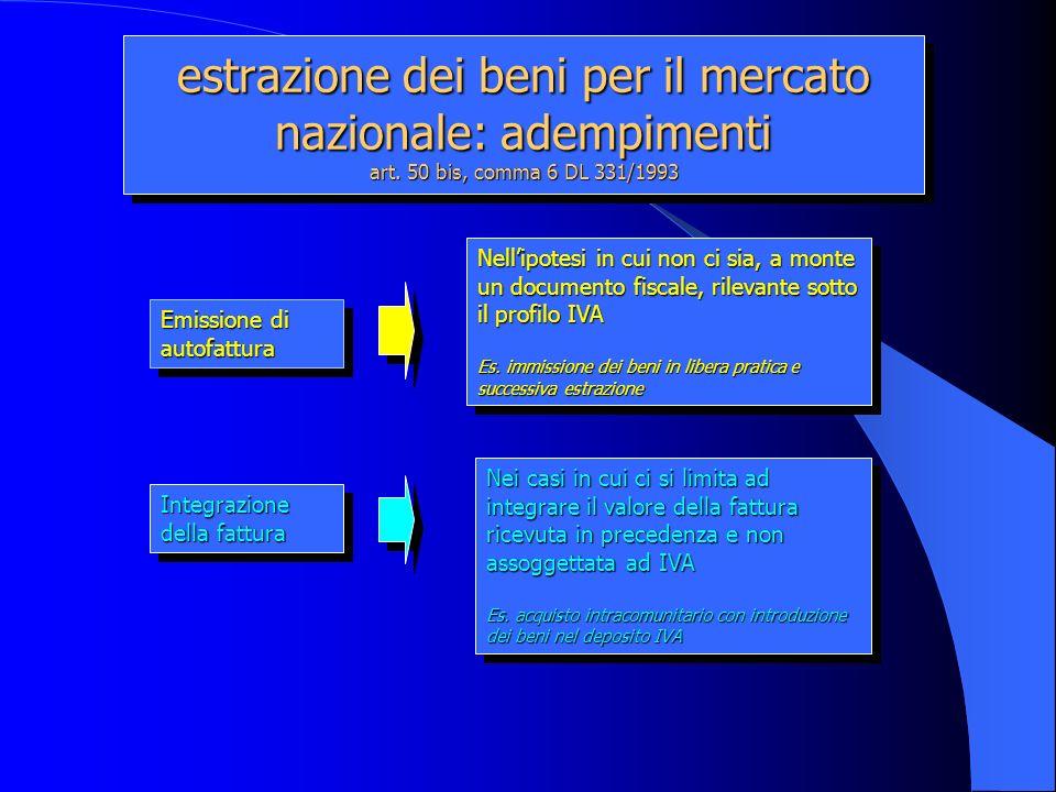 estrazione dei beni per il mercato nazionale: adempimenti art. 50 bis, comma 6 DL 331/1993 Emissione di autofattura Integrazione della fattura Nellipo