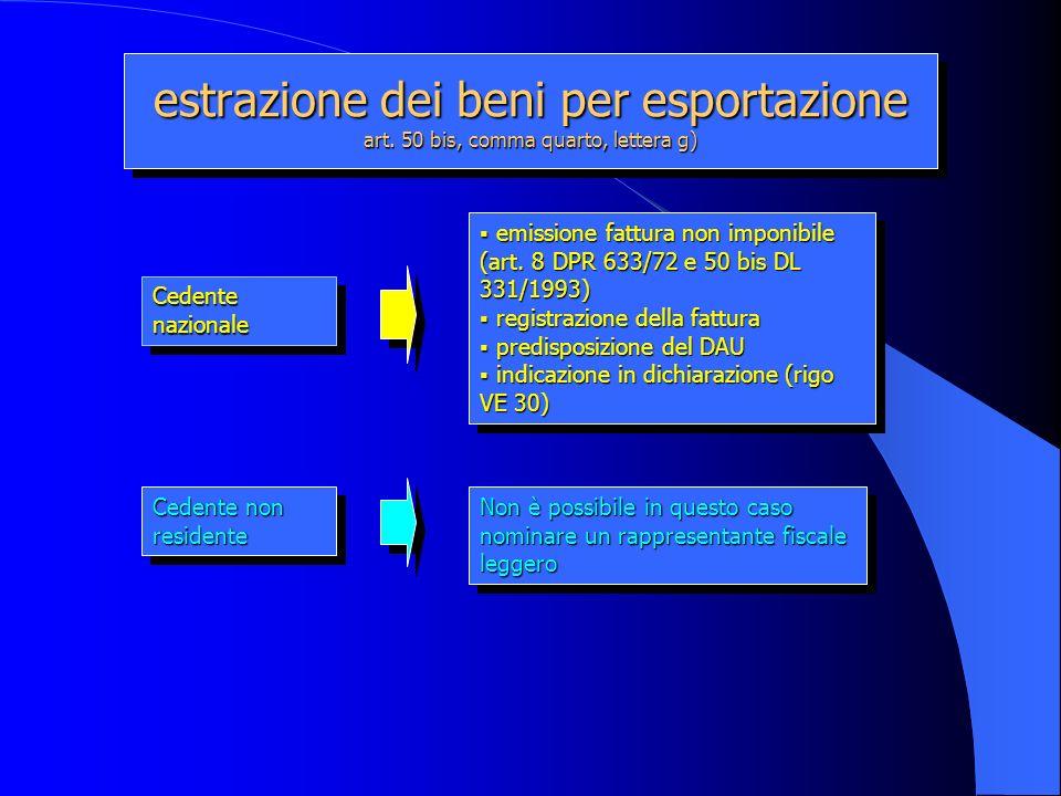 estrazione dei beni per esportazione art. 50 bis, comma quarto, lettera g) Cedente nazionale Cedente non residente emissione fattura non imponibile (a