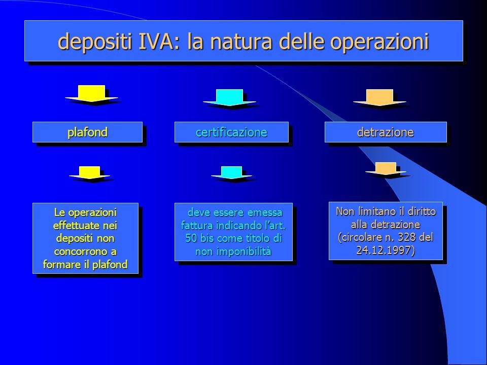 depositi IVA: la natura delle operazioni plafondplafondcertificazionecertificazione Le operazioni effettuate nei depositi non concorrono a formare il
